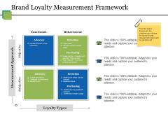 Brand Loyalty Measurement Framework Ppt PowerPoint Presentation Portfolio Grid