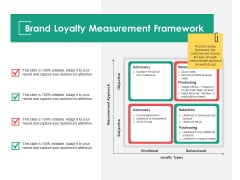 Brand Loyalty Measurement Framework Ppt PowerPoint Presentation Professional Background
