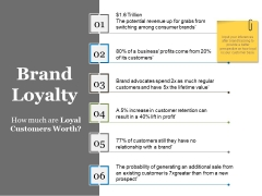 Brand Loyalty Template 1 Ppt PowerPoint Presentation File Design Templates