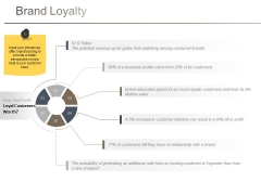 Brand Loyalty Template 1 Ppt PowerPoint Presentation Show Model