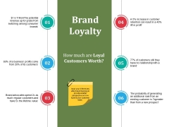 Brand Loyalty Template 2 Ppt PowerPoint Presentation Pictures Elements