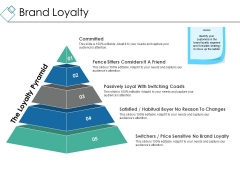 Brand Loyalty Template 2 Ppt PowerPoint Presentation Portfolio Graphic Images
