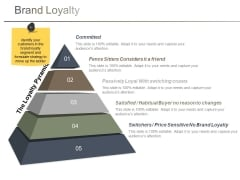 Brand Loyalty Template 2 Ppt PowerPoint Presentation Professional Layout