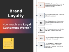 Brand Loyalty Template 2 Ppt PowerPoint Presentation Show Background Designs