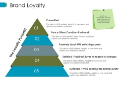 Brand Loyalty Template Ppt PowerPoint Presentation Professional Graphic Images