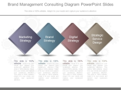 Brand Management Consulting Diagram Powerpoint Slides