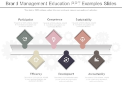 Brand Management Education Ppt Examples Slides