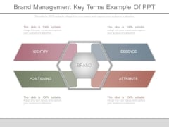 Brand Management Key Terms Example Of Ppt