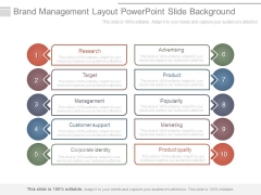 Brand Management Layout Powerpoint Slide Background