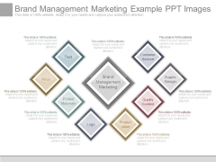 Brand Management Marketing Example Ppt Images