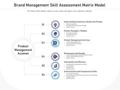Brand Management Skill Assessment Matrix Model Ppt PowerPoint Presentation Infographic Template File Formats PDF