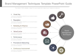 Brand Management Techniques Template Powerpoint Guide