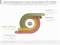 Brand Management Using Social Media Ppt Slides