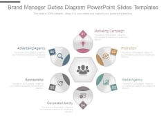Brand Manager Duties Diagram Powerpoint Slides Templates