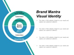 Brand Mantra Visual Identity Ppt PowerPoint Presentation Infographic Template Designs Download