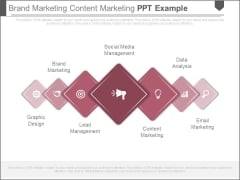 Brand Marketing Content Marketing Ppt Example