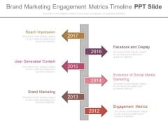 Brand Marketing Engagement Metrics Timeline Ppt Slide