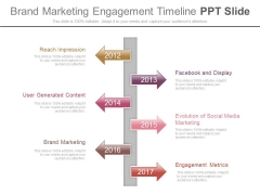 Brand Marketing Engagement Timeline Ppt Slide
