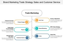Brand Marketing Trade Strategy Sales And Customer Service Ppt Powerpoint Presentation Outline Graphics