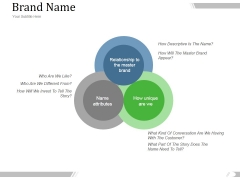 Brand Name Ppt PowerPoint Presentation Guidelines