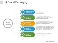 Brand Packaging Ppt PowerPoint Presentation Graphics