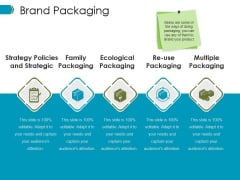Brand Packaging Ppt PowerPoint Presentation Ideas Information