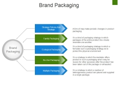Brand Packaging Ppt PowerPoint Presentation Layouts Templates