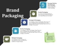 Brand Packaging Ppt PowerPoint Presentation Outline Grid