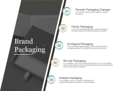Brand Packaging Ppt PowerPoint Presentation Picture