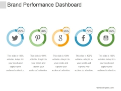 Brand Performance Dashboard Ppt PowerPoint Presentation Gallery