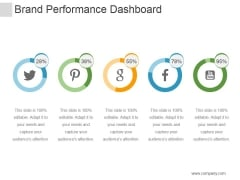 Brand Performance Dashboard Ppt PowerPoint Presentation Gallery