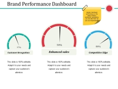 Brand Performance Dashboard Ppt PowerPoint Presentation Professional Elements