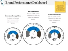 Brand Performance Dashboard Ppt PowerPoint Presentation Professional Grid