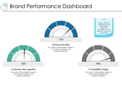 Brand Performance Dashboard Ppt PowerPoint Presentation Show Graphic Tips