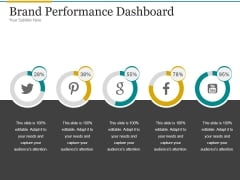 Brand Performance Dashboard Template 1 Ppt PowerPoint Presentation Layouts
