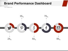 Brand Performance Dashboard Template 2 Ppt PowerPoint Presentation Gallery Slides