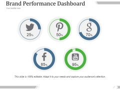 Brand Performance Dashboard Template 2 Ppt PowerPoint Presentation Professional