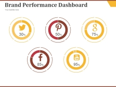 Brand Performance Dashboard Template 2 Ppt PowerPoint Presentation Template