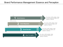 Brand Performance Management Essence And Perception Ppt PowerPoint Presentation Inspiration Graphics Template