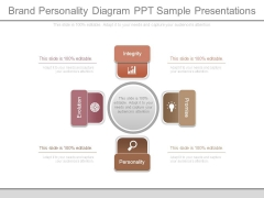 Brand Personality Diagram Ppt Sample Presentations