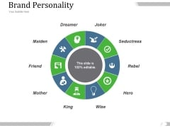 Brand Personality Ppt PowerPoint Presentation Clipart