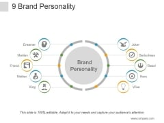 Brand Personality Ppt PowerPoint Presentation Example File