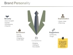 Brand Personality Ppt PowerPoint Presentation Ideas Graphics