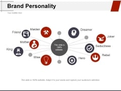 Brand Personality Ppt PowerPoint Presentation Inspiration Styles