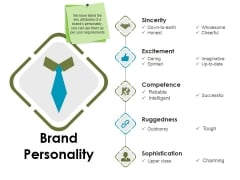 Brand Personality Ppt PowerPoint Presentation Pictures Infographics