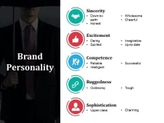Brand Personality Ppt PowerPoint Presentation Styles Vector