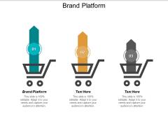 Brand Platform Ppt PowerPoint Presentation Gallery Maker Cpb