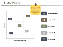 Brand Position Ppt PowerPoint Presentation Diagram Ppt