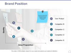 Brand Position Ppt PowerPoint Presentation Infographic Template Layout