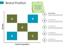 Brand Position Ppt PowerPoint Presentation Outline Display